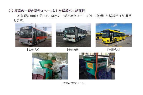 地方,過疎化,ヤマト運輸,客貨混載,宅急便,宅配便