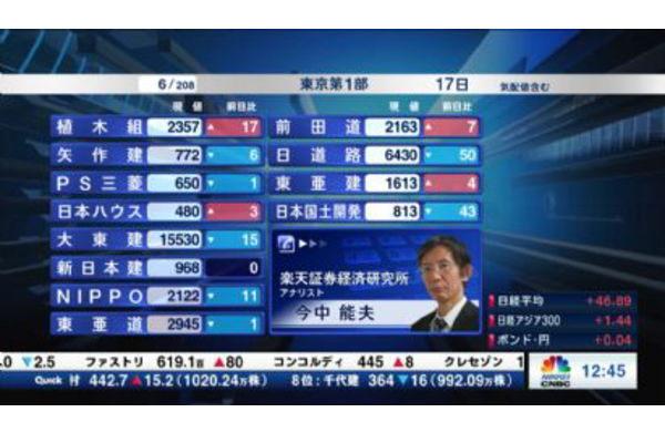 【2019/04/17】個別株を斬る
