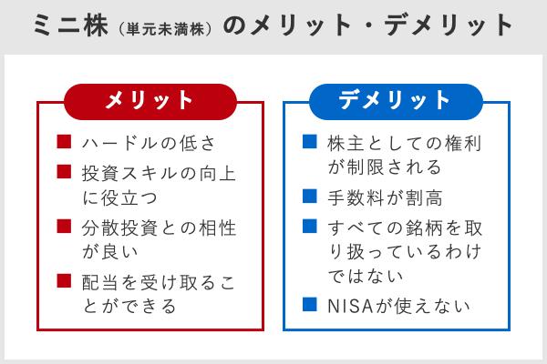 ミニ株(単元未満株)のメリット・デメリット