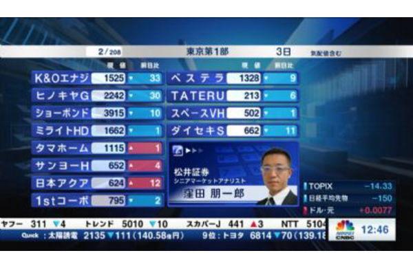 個別株を斬る【2019/07/03】