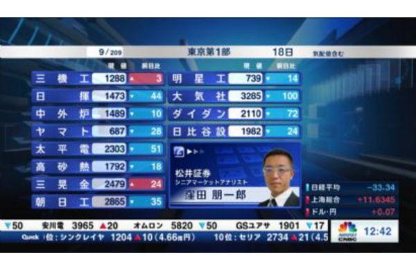 個別株を斬る【2019/09/18】