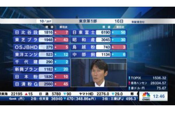 個別株を斬る【2019/05/16】