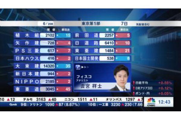 個別株を斬る【2019/06/07】