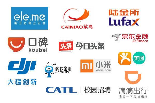 中国経済,ユニコーン