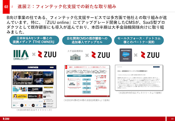 2020年3月期第2四半期ZUU決算資料
