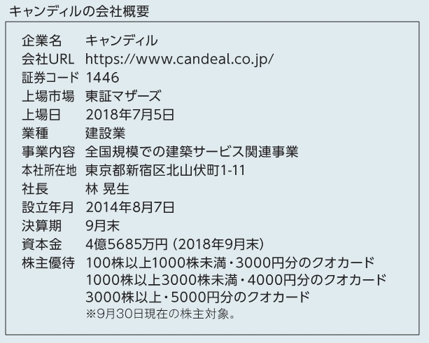 ZUU online magazine