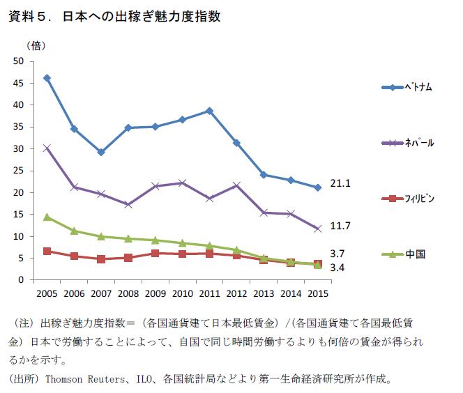 人手不足が変える日本経済②