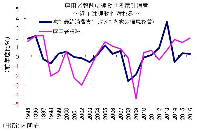 日本経済_深読みのツボ_(11)画像1