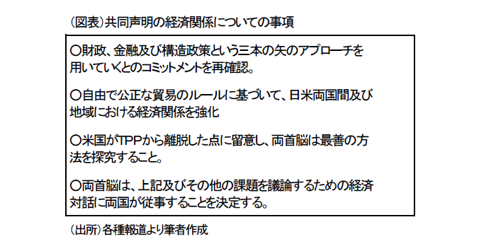 日米首脳会談の成果と未来