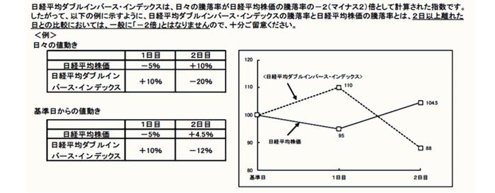 日本株銘柄フォーカス,ポートフォリオ