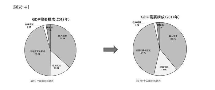米中対立,習近平経済学,シーコノミクス