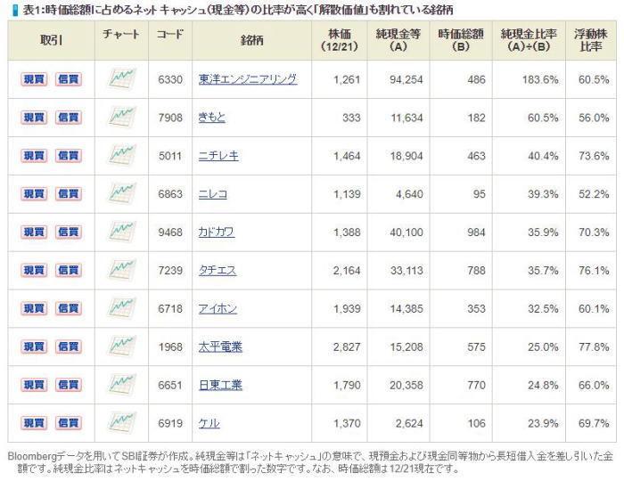 日本株投資戦略,M&A