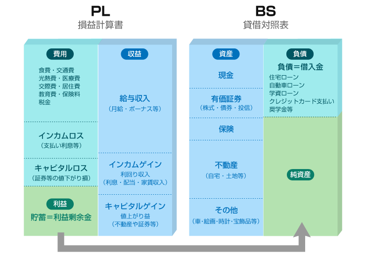 元野村證券トップセールスが語る「プライベートバンカーに必要な3つの核心」