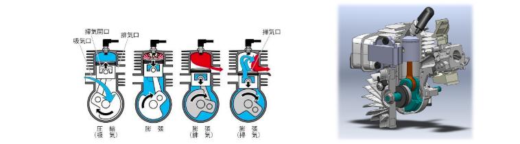 2ストローク・エンジン