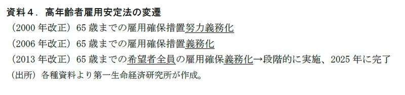 骨太・成長戦略2019 のポイント(高齢者雇用・年金編)