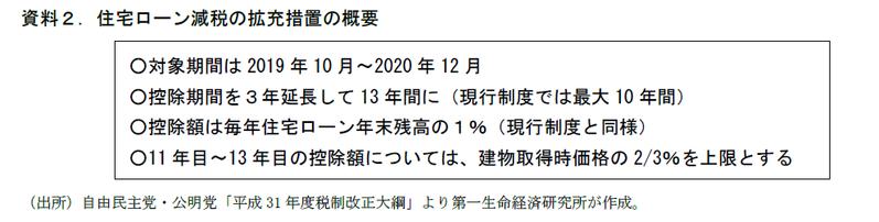 2019年度税制改正大綱のポイント整理