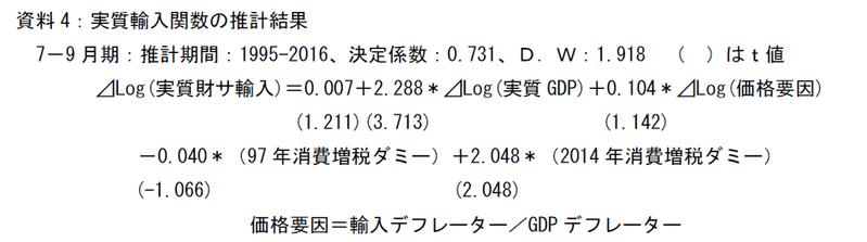 猛暑は日本経済を盛り上げるか
