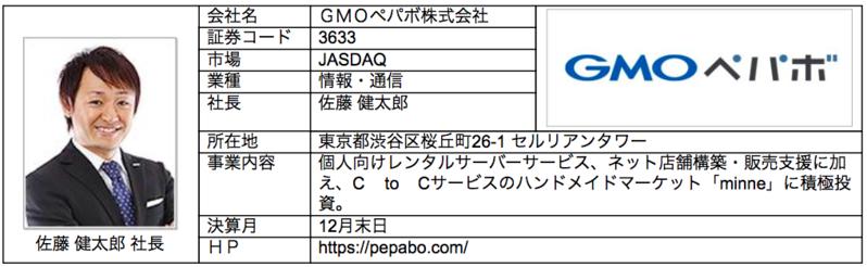 GMOペパボ