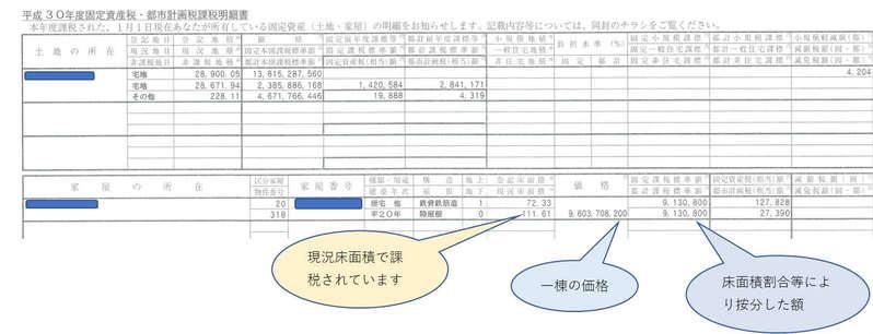 固定資産税の課税明細書