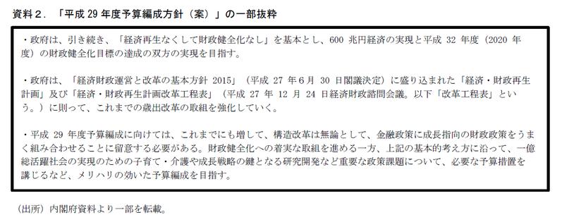 「財政拡張の風」は日本にも吹くか?