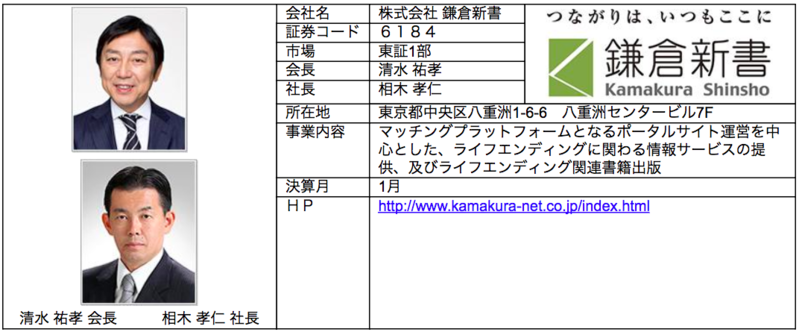 株式会社 鎌倉新書