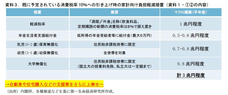 「消費税」の記載数は48