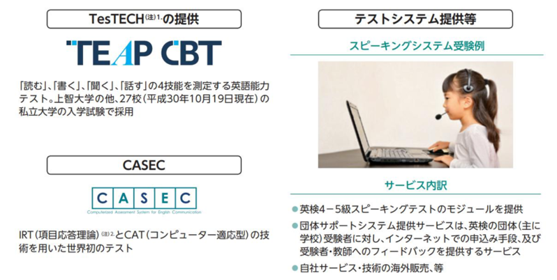 IPOレポート