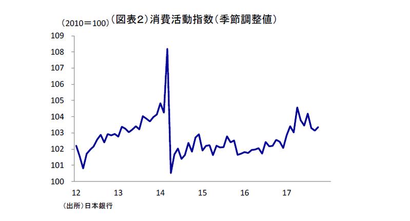 株価上昇のお年玉効果