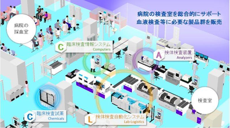 病院の検査室