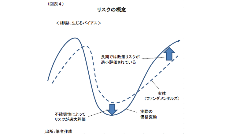 トランプ政権のリスクと日本経済
