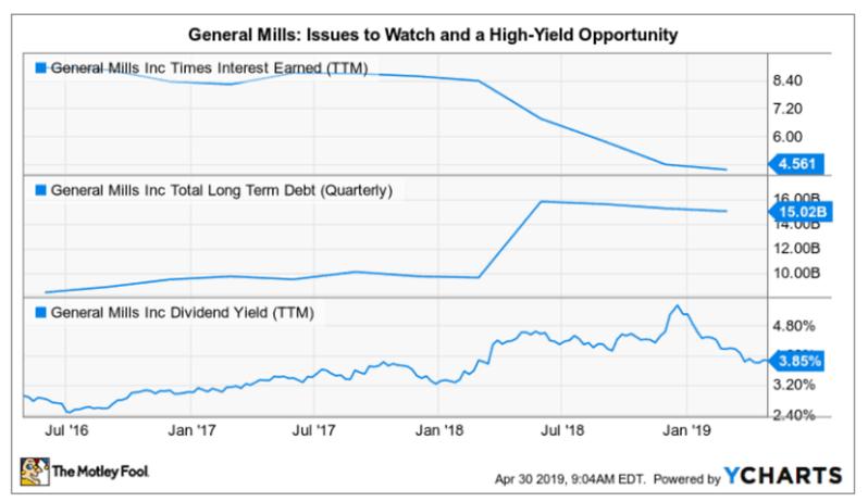 5月に注目される米国大型株:シスコ、ゼネラル・ミルズ、ナイキ