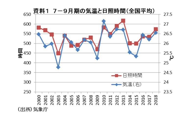 花粉の大量飛散が日本経済に及ぼす影響