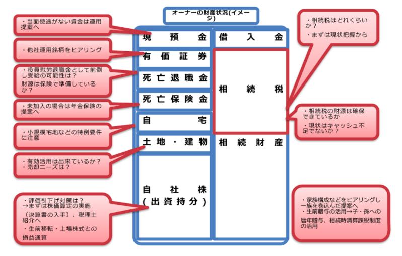 元野村證券トップセールスが語る「オーナー社長を開拓する9つの切り口」【1万字インタビュー】
